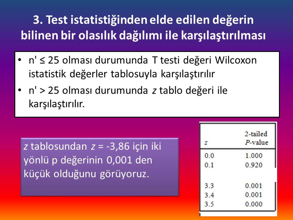 3. Test istatistiğinden elde edilen değerin bilinen bir olasılık dağılımı ile karşılaştırılması n' ≤ 25 olması durumunda T testi değeri Wilcoxon istat