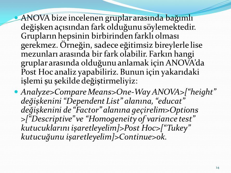 ANOVA bize incelenen gruplar arasında bağımlı değişken açısından fark olduğunu söylemektedir.