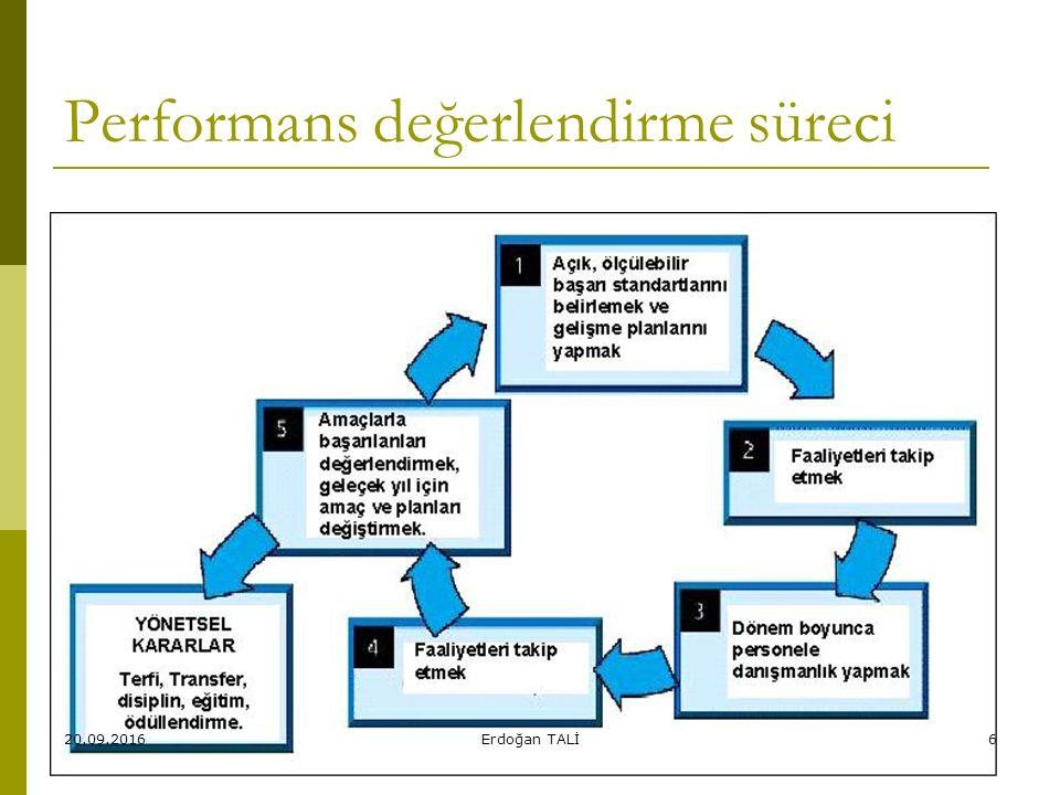Performans değerlendirme süreci 20.09.2016Erdoğan TALİ6