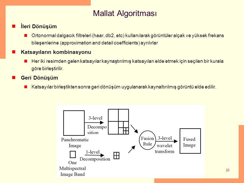 20 Mallat Algoritması İleri Dönüşüm Ortonormal dalgacık filtreleri (haar, db2, etc) kullanılarak görüntüler alçak ve yüksek frekans bileşenlerine (app