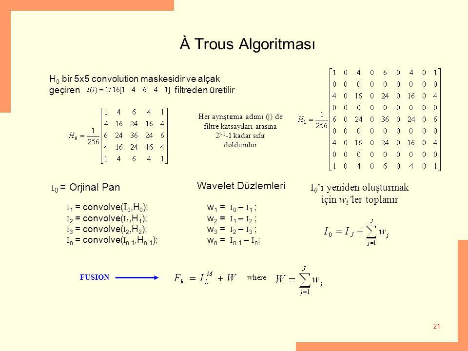 21 À Trous Algoritması H 0 bir 5x5 convolution maskesidir ve alçak geçiren filtreden üretilir I 0 = Orjinal Pan I 1 = convolve( I 0,H 0 );w 1 = I 0 –