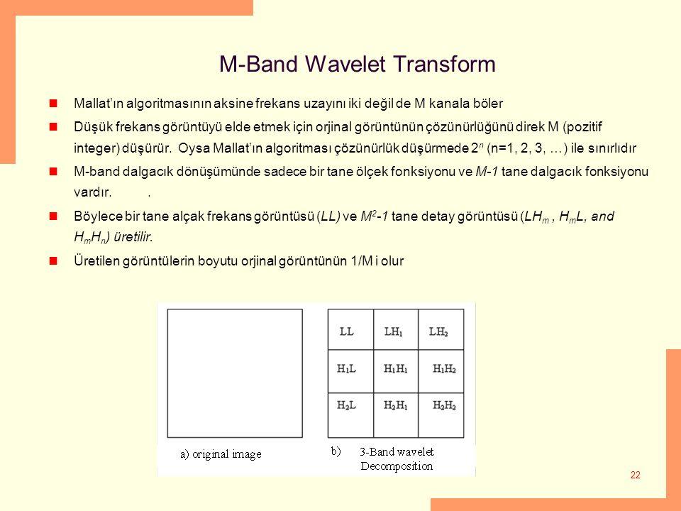 22 M-Band Wavelet Transform Mallat'ın algoritmasının aksine frekans uzayını iki değil de M kanala böler Düşük frekans görüntüyü elde etmek için orjina
