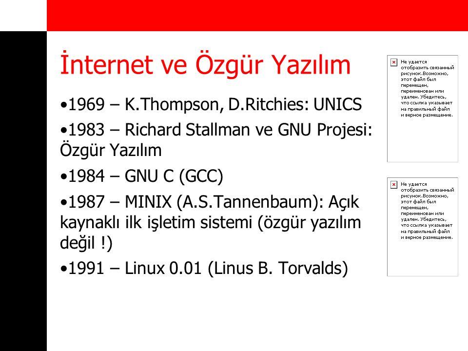 İnternet ve Özgür Yazılım 1969 – K.Thompson, D.Ritchies: UNICS 1983 – Richard Stallman ve GNU Projesi: Özgür Yazılım 1984 – GNU C (GCC) 1987 – MINIX (