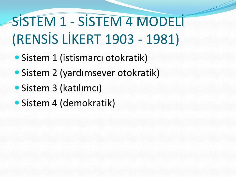 SİSTEM 1 - SİSTEM 4 MODELİ (RENSİS LİKERT 1903 - 1981) Sistem 1 (istismarcı otokratik) Sistem 2 (yardımsever otokratik) Sistem 3 (katılımcı) Sistem 4