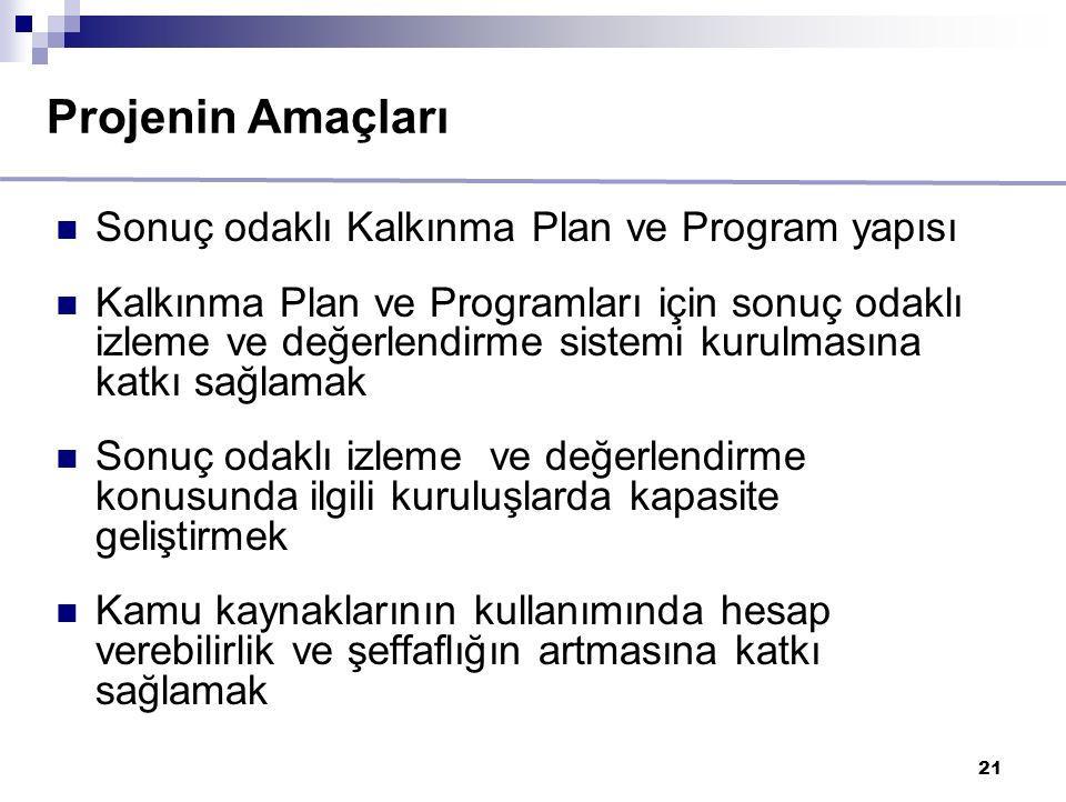 21 Sonuç odaklı Kalkınma Plan ve Program yapısı Kalkınma Plan ve Programları için sonuç odaklı izleme ve değerlendirme sistemi kurulmasına katkı sağla