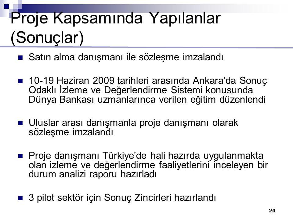 24 Proje Kapsamında Yapılanlar (Sonuçlar) Satın alma danışmanı ile sözleşme imzalandı 10-19 Haziran 2009 tarihleri arasında Ankara'da Sonuç Odaklı İzleme ve Değerlendirme Sistemi konusunda Dünya Bankası uzmanlarınca verilen eğitim düzenlendi Uluslar arası danışmanla proje danışmanı olarak sözleşme imzalandı Proje danışmanı Türkiye'de hali hazırda uygulanmakta olan izleme ve değerlendirme faaliyetlerini inceleyen bir durum analizi raporu hazırladı 3 pilot sektör için Sonuç Zincirleri hazırlandı