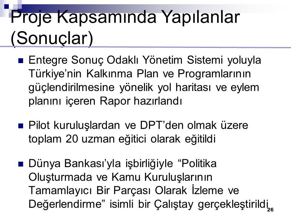26 Entegre Sonuç Odaklı Yönetim Sistemi yoluyla Türkiye'nin Kalkınma Plan ve Programlarının güçlendirilmesine yönelik yol haritası ve eylem planını içeren Rapor hazırlandı Pilot kuruluşlardan ve DPT'den olmak üzere toplam 20 uzman eğitici olarak eğitildi Dünya Bankası'yla işbirliğiyle Politika Oluşturmada ve Kamu Kuruluşlarının Tamamlayıcı Bir Parçası Olarak İzleme ve Değerlendirme isimli bir Çalıştay gerçekleştirildi Proje Kapsamında Yapılanlar (Sonuçlar)
