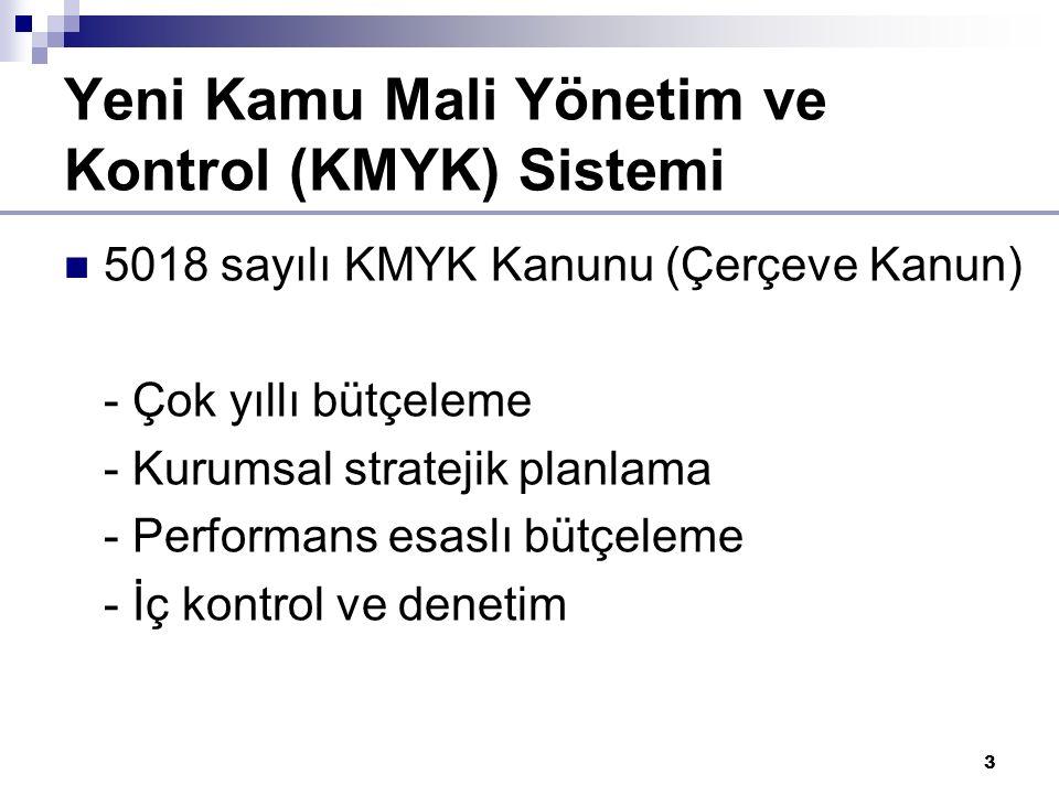 3 Yeni Kamu Mali Yönetim ve Kontrol (KMYK) Sistemi 5018 sayılı KMYK Kanunu (Çerçeve Kanun) - Çok yıllı bütçeleme - Kurumsal stratejik planlama - Performans esaslı bütçeleme - İç kontrol ve denetim
