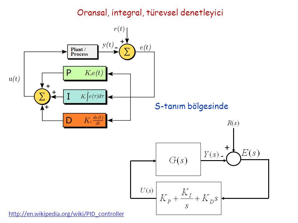 http://en.wikipedia.org/wiki/PID_controller Oransal, integral, türevsel denetleyici - + S-tanım bölgesinde