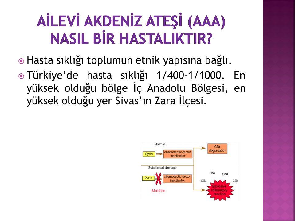  Hasta sıklığı toplumun etnik yapısına bağlı.  Türkiye'de hasta sıklığı 1/400-1/1000. En yüksek olduğu bölge İç Anadolu Bölgesi, en yüksek olduğu ye