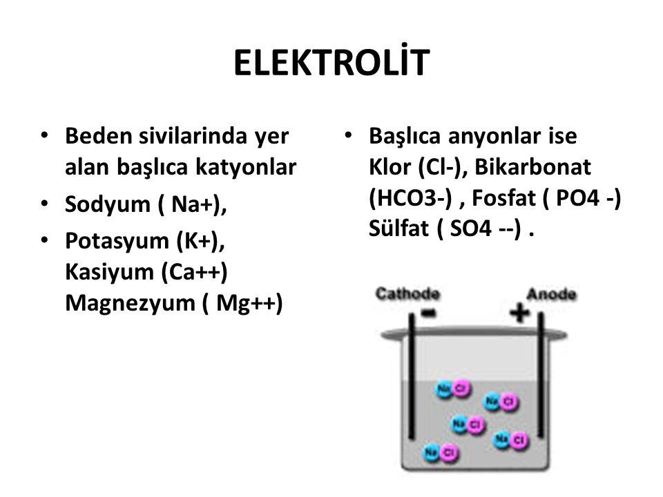 ELEKTROLİT Beden sivilarinda yer alan başlıca katyonlar Sodyum ( Na+), Potasyum (K+), Kasiyum (Ca++) Magnezyum ( Mg++) Başlıca anyonlar ise Klor (Cl-), Bikarbonat (HCO3-), Fosfat ( PO4 -) Sülfat ( SO4 --).
