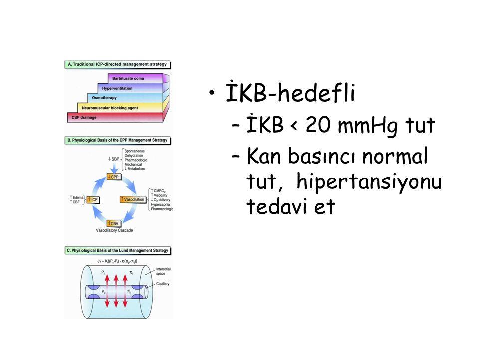 İKB-hedefli –İKB < 20 mmHg tut –Kan basıncı normal tut, hipertansiyonu tedavi et