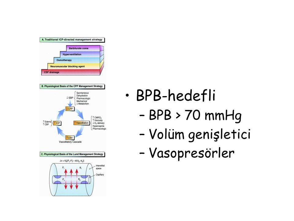 BPB-hedefli –BPB > 70 mmHg –Volüm genişletici –Vasopresörler