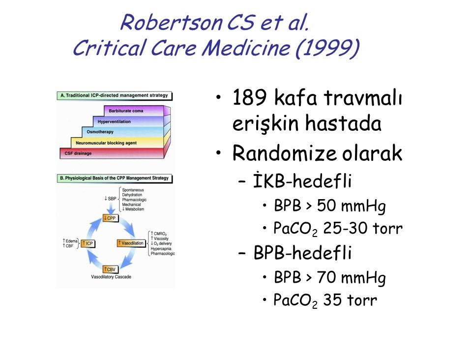 Robertson CS et al. Critical Care Medicine (1999) 189 kafa travmalı erişkin hastada Randomize olarak –İKB-hedefli BPB > 50 mmHg PaCO 2 25-30 torr –BPB