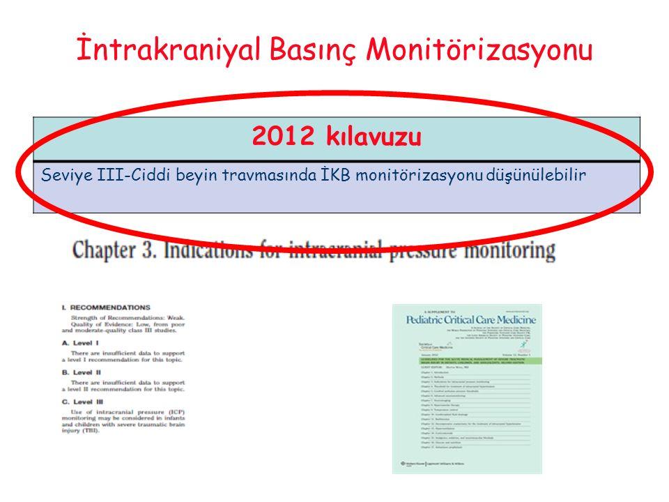 2012 kılavuzu Seviye III-Ciddi beyin travmasında İKB monitörizasyonu düşünülebilir İntrakraniyal Basınç Monitörizasyonu