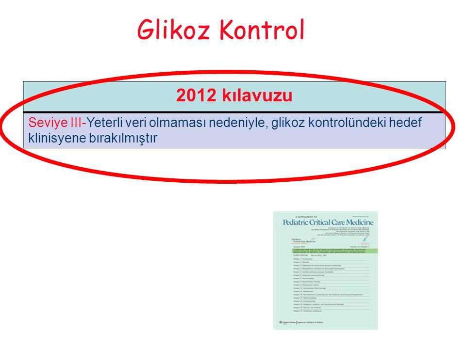 2012 kılavuzu Seviye III-Yeterli veri olmaması nedeniyle, glikoz kontrolündeki hedef klinisyene bırakılmıştır Glikoz Kontrol