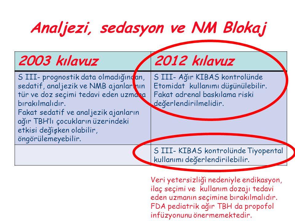 Analjezi, sedasyon ve NM Blokaj 2003 kılavuz2012 kılavuz S III- prognostik data olmadığından, sedatif, analjezik ve NMB ajanlarının tür ve doz seçimi