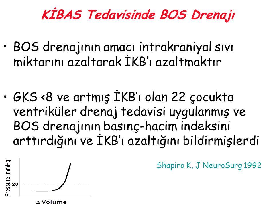 KİBAS Tedavisinde BOS Drenajı BOS drenajının amacı intrakraniyal sıvı miktarını azaltarak İKB'ı azaltmaktır GKS <8 ve artmış İKB'ı olan 22 çocukta ven