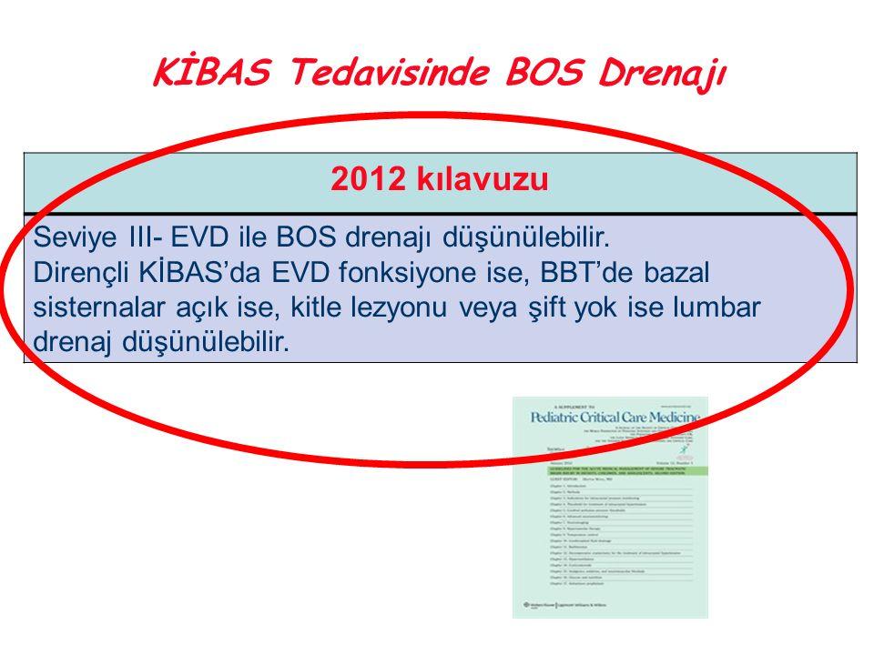 2012 kılavuzu Seviye III- EVD ile BOS drenajı düşünülebilir. Dirençli KİBAS'da EVD fonksiyone ise, BBT'de bazal sisternalar açık ise, kitle lezyonu ve