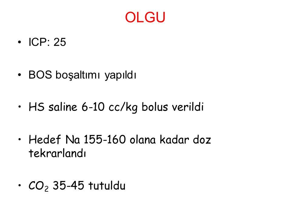 OLGU ICP: 25 BOS boşaltımı yapıldı HS saline 6-10 cc/kg bolus verildi Hedef Na 155-160 olana kadar doz tekrarlandı CO 2 35-45 tutuldu