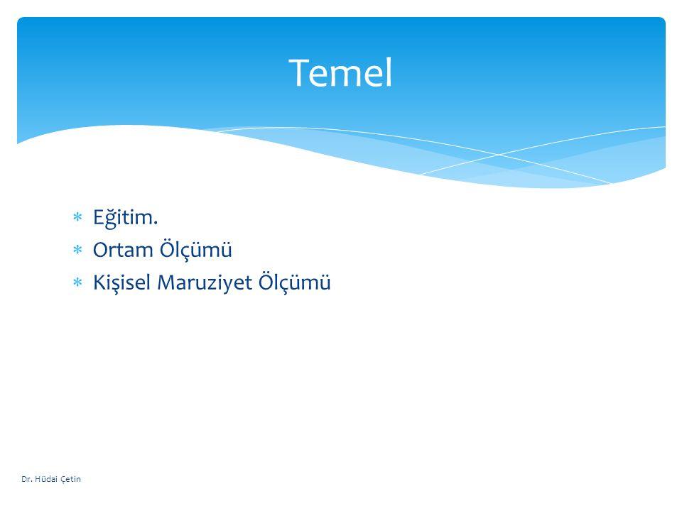  ÜÇ TEMEL KORUNMA YÖNTEMİ VARDIR 1-MARUZİYETİN AZALTILMASI 2-RADYASYON KAYNAĞI İLE KİŞİ ARASINDAKİ UZAKLIĞI ARTIRMAK 3-RADYASYON KAYNAĞINI ZIRHLAMAK (Kurşun, beton) Korunma Dr.