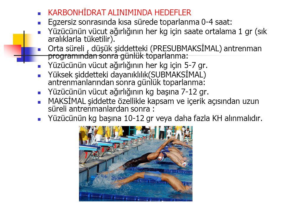 KARBONHİDRAT ALINIMINDA HEDEFLER Egzersiz sonrasında kısa sürede toparlanma 0-4 saat: Yüzücünün vücut ağırlığının her kg için saate ortalama 1 gr (sık aralıklarla tüketilir).