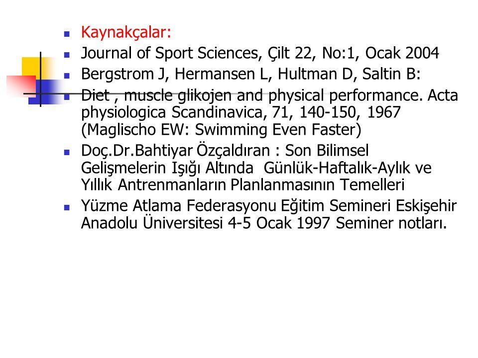 Kaynakçalar: Journal of Sport Sciences, Çilt 22, No:1, Ocak 2004 Bergstrom J, Hermansen L, Hultman D, Saltin B: Diet, muscle glikojen and physical per