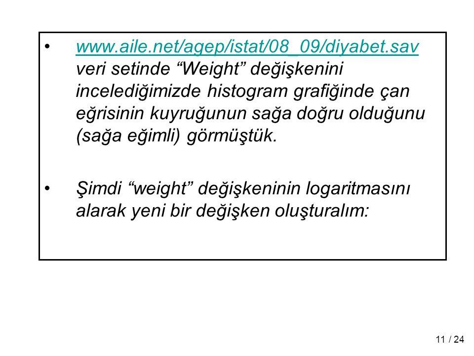 www.aile.net/agep/istat/08_09/diyabet.sav veri setinde Weight değişkenini incelediğimizde histogram grafiğinde çan eğrisinin kuyruğunun sağa doğru olduğunu (sağa eğimli) görmüştük.www.aile.net/agep/istat/08_09/diyabet.sav Şimdi weight değişkeninin logaritmasını alarak yeni bir değişken oluşturalım: 11/ 24