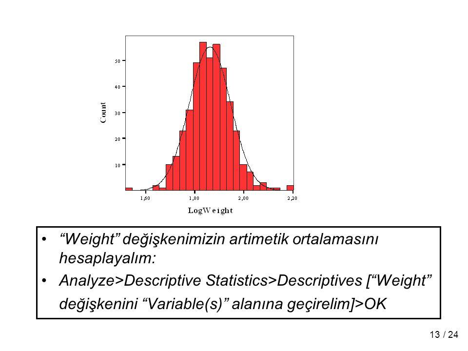 Weight değişkenimizin artimetik ortalamasını hesaplayalım: Analyze>Descriptive Statistics>Descriptives [ Weight değişkenini Variable(s) alanına geçirelim]>OK 13/ 24