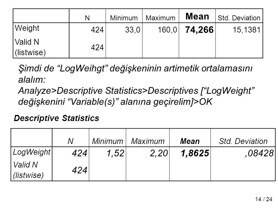 """NMinimumMaximum Mean Std. Deviation Weight 42433,0160,0 74,266 15,1381 Valid N (listwise) 424 Şimdi de """"LogWeihgt"""" değişkeninin artimetik ortalamasını"""