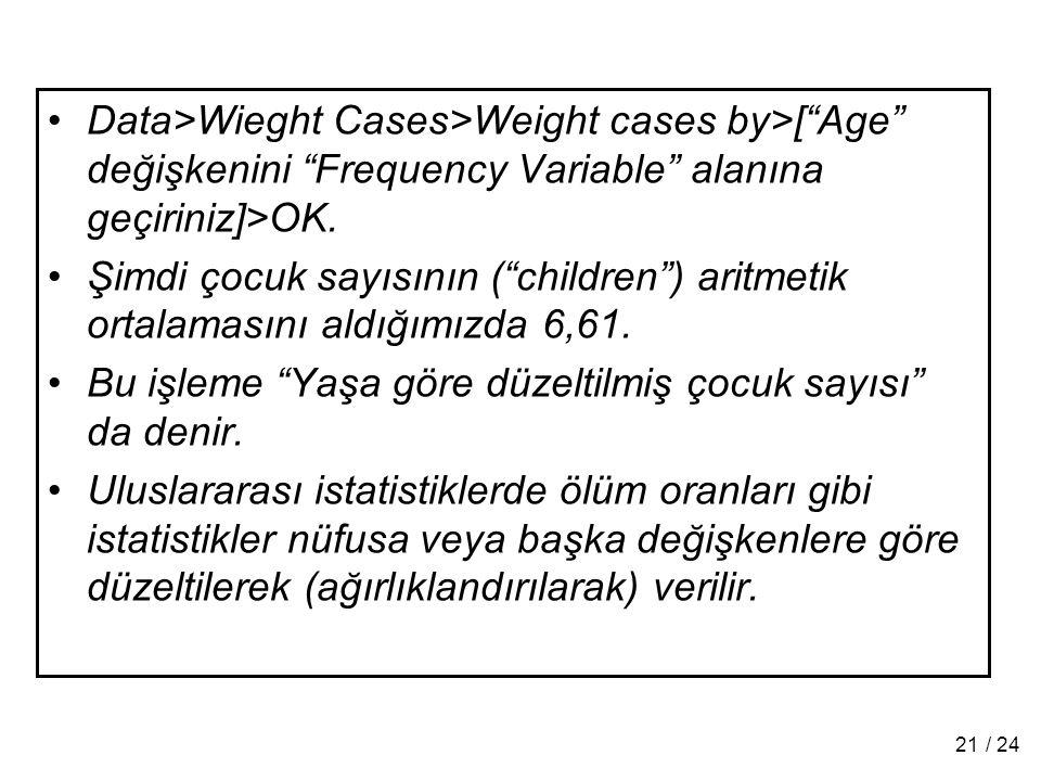 """Data>Wieght Cases>Weight cases by>[""""Age"""" değişkenini """"Frequency Variable"""" alanına geçiriniz]>OK. Şimdi çocuk sayısının (""""children"""") aritmetik ortalama"""