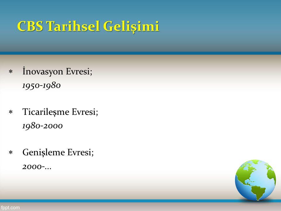 CBS Tarihsel Gelişimi  İnovasyon Evresi; 1950-1980  Ticarileşme Evresi; 1980-2000  Genişleme Evresi; 2000-...