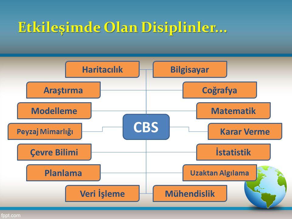 Etkileşimde Olan Disiplinler... CBS Bilgisayar Uzaktan Algılama MühendislikVeri İşleme İstatistik Karar Verme Matematik Coğrafya Haritacılık Planlama
