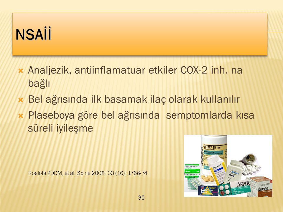 NSAİİNSAİİ  Analjezik, antiinflamatuar etkiler COX-2 inh.
