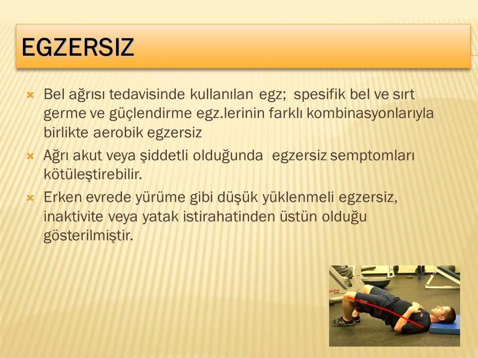 EGZERSIZEGZERSIZ  Bel ağrısı tedavisinde kullanılan egz; spesifik bel ve sırt germe ve güçlendirme egz.lerinin farklı kombinasyonlarıyla birlikte aerobik egzersiz  Ağrı akut veya şiddetli olduğunda egzersiz semptomları kötüleştirebilir.