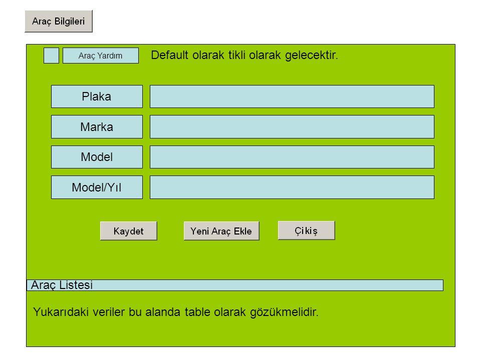 Plaka Marka Model Model/Yıl Araç Listesi Yukarıdaki veriler bu alanda table olarak gözükmelidir.