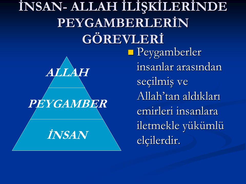 İNSAN- ALLAH İLİŞKİLERİNDE PEYGAMBERLERİN GÖREVLERİ Peygamberler insanlar arasından seçilmiş ve Allah'tan aldıkları emirleri insanlara iletmekle yüküm