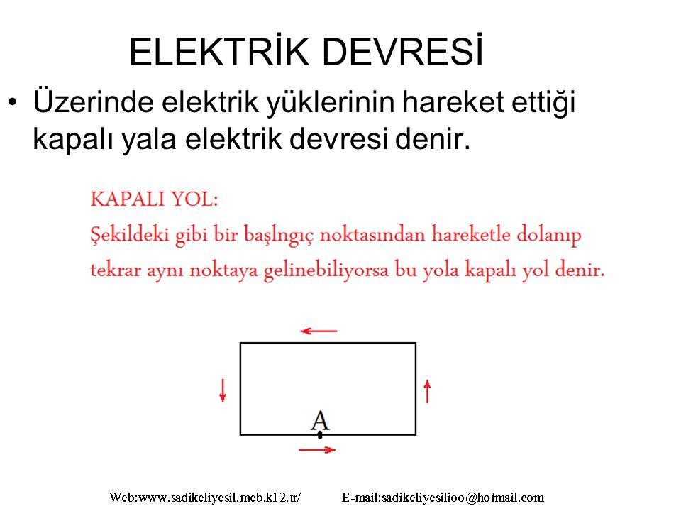 ELEKTRİK DEVRESİ Üzerinde elektrik yüklerinin hareket ettiği kapalı yala elektrik devresi denir.