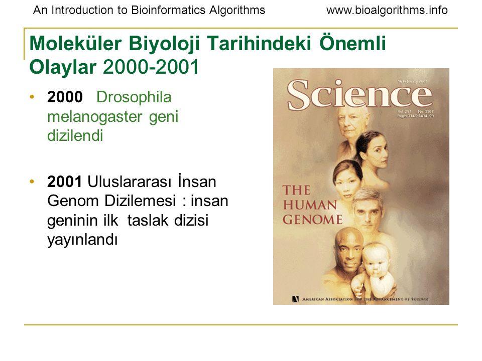 An Introduction to Bioinformatics Algorithmswww.bioalgorithms.info Moleküler Biyoloji Tarihindeki Önemli Olaylar 2000-2001 2000 Drosophila melanogaste