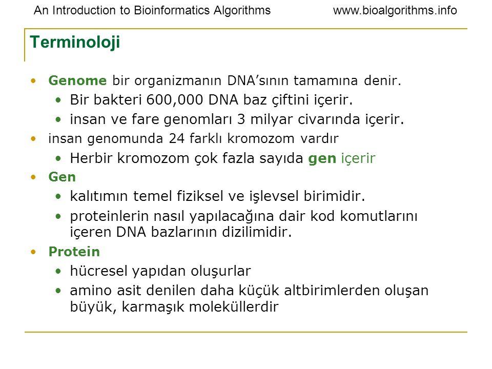 An Introduction to Bioinformatics Algorithmswww.bioalgorithms.info Terminoloji Genome bir organizmanın DNA'sının tamamına denir. Bir bakteri 600,000 D