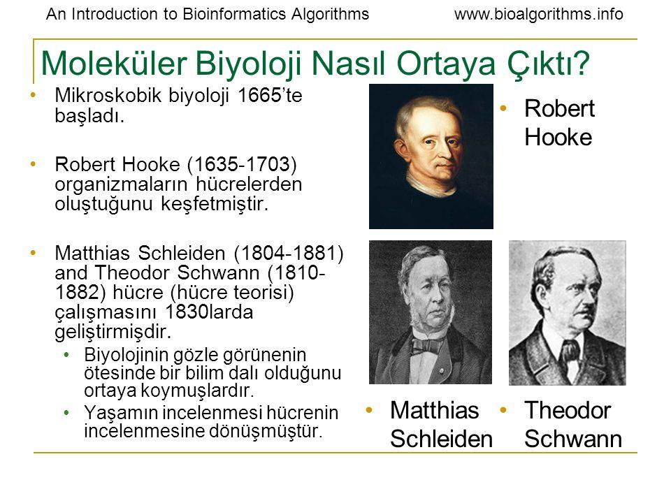 An Introduction to Bioinformatics Algorithmswww.bioalgorithms.info Moleküler Biyoloji Tarihindeki Önemli Olaylar 1800 - 1870 1865 Gregor Mendel bahçe bezelyesinin kalıtımının temel kurallarını keşfetmiştir.