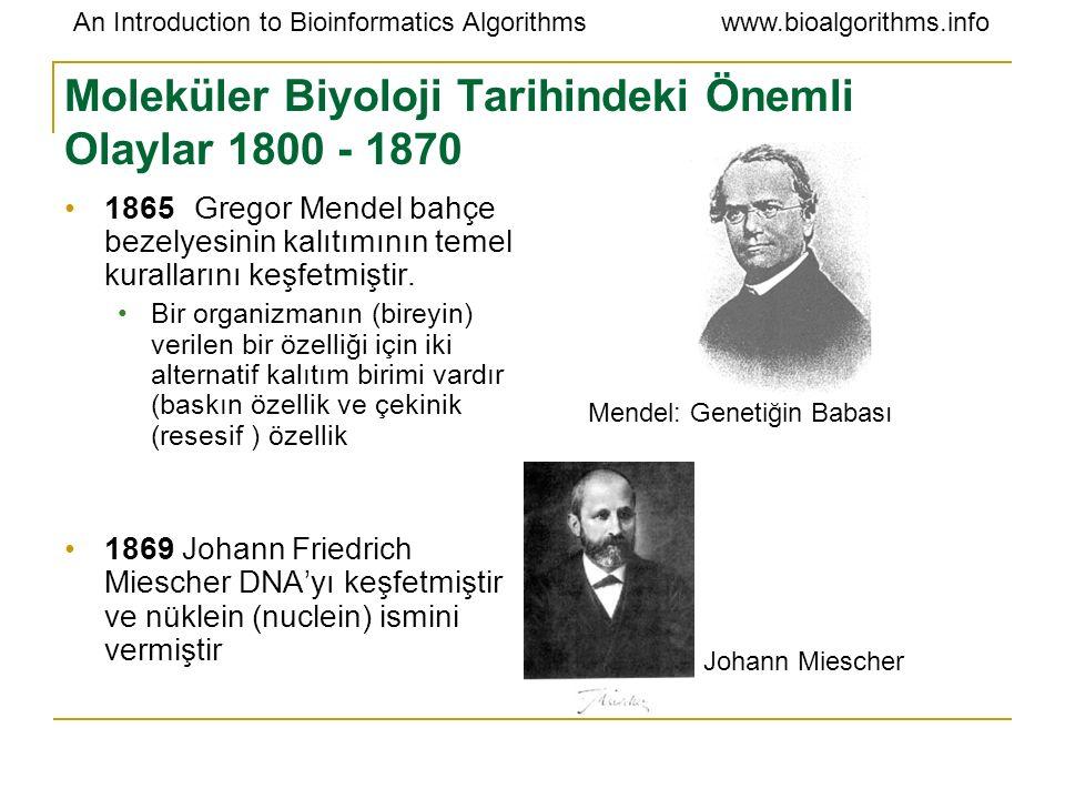 An Introduction to Bioinformatics Algorithmswww.bioalgorithms.info Moleküler Biyoloji Tarihindeki Önemli Olaylar 1880 - 1900 1881 Edward Zacharias kromozomların nükleinlerden oluştuğunu ortaya koymuştur.