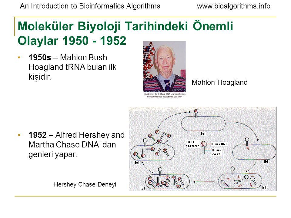 An Introduction to Bioinformatics Algorithmswww.bioalgorithms.info Moleküler Biyoloji Tarihindeki Önemli Olaylar 1950 - 1952 1950s – Mahlon Bush Hoagl