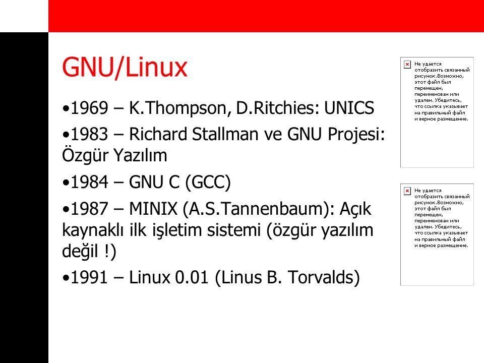 Türkiye deki Durum 1993 – linux@bilkent.edu.trlinux@bilkent.edu.tr 1995 – Türkiye de İnternet Konferansı 2001 – Linux Kullanıcıları Derneği 2001 – Gelecek Linux 2003 – Ulusal Dağıtım: Pardus (TÜBİTAK) –Pardus 2009 sürümü mevcut –Masaüstü kullanıcısı için son derece rahat kurulum ve kullanım imkanı sunuyor –Donanım ve yazılım geliştiriciler tarafından desteklenmeli