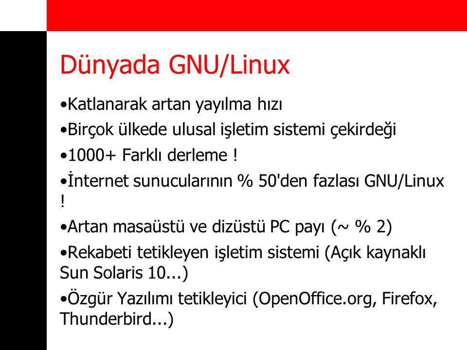 Dünyada GNU/Linux Katlanarak artan yayılma hızı Birçok ülkede ulusal işletim sistemi çekirdeği 1000+ Farklı derleme ! İnternet sunucularının % 50'den