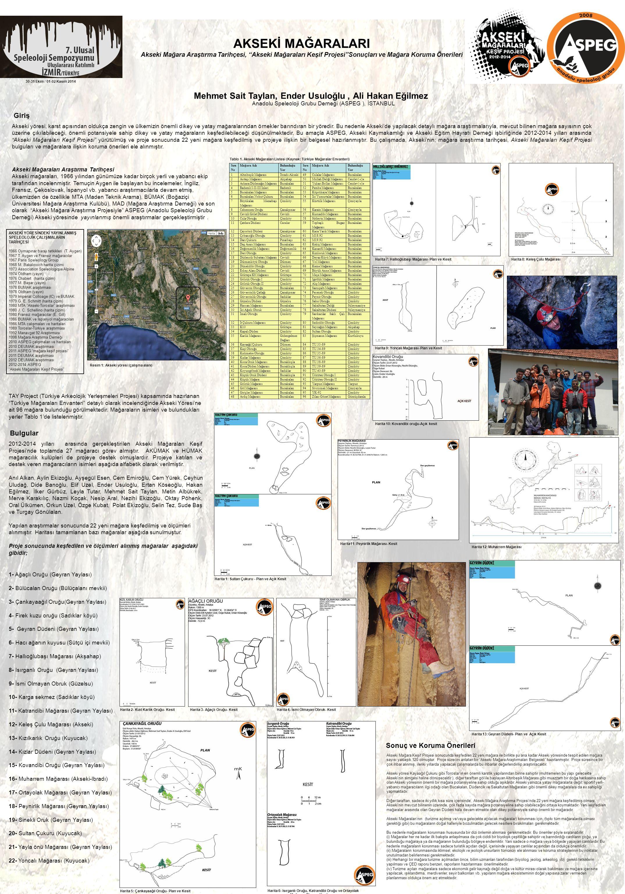 AKSEKİ MAĞARALARI Akseki Mağara Araştırma Tarihçesi, Akseki Mağaraları Keşif Projesi Sonuçları ve Mağara Koruma Önerileri Mehmet Sait Taylan, Ender Usuloğlu, Ali Hakan Eğilmez Anadolu Speleoloji Grubu Derneği (ASPEG ), İSTANBUL Akseki yöresi, karst açısından oldukça zengin ve ülkemizin önemli dikey ve yatay mağaralarından örnekler barındıran bir yöredir.