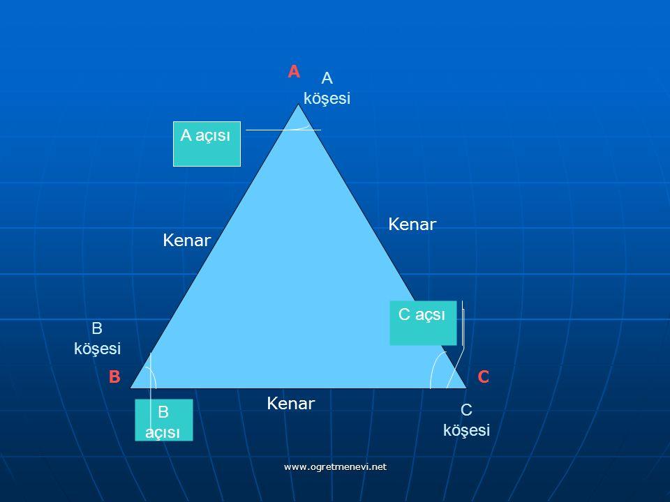 www.ogretmenevi.net C açsı A açısı B açısı A köşesi C köşesi B köşesi BC A Kenar
