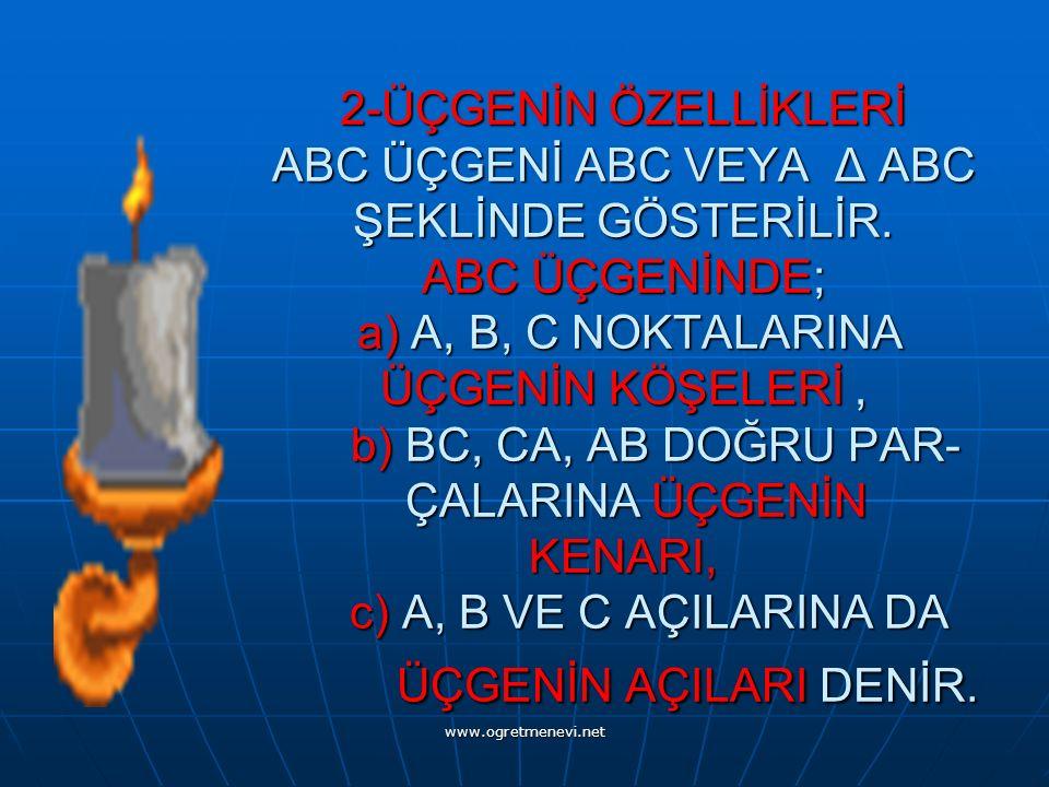 www.ogretmenevi.net 2-ÜÇGENİN ÖZELLİKLERİ ABC ÜÇGENİ ABC VEYA Δ ABC ŞEKLİNDE GÖSTERİLİR.