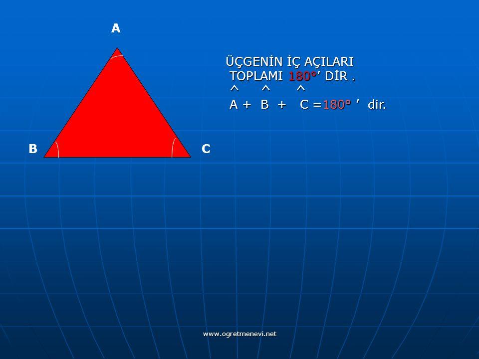 www.ogretmenevi.net ÜÇGENİN İÇ AÇILARI TOPLAMI 180°' DİR. ^ ^ ^ A + B + C =180° ' dir. A BC
