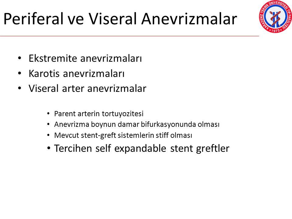 Periferal ve Viseral Anevrizmalar Ekstremite anevrizmaları Karotis anevrizmaları Viseral arter anevrizmalar Parent arterin tortuyozitesi Anevrizma boynun damar bifurkasyonunda olması Mevcut stent-greft sistemlerin stiff olması Tercihen self expandable stent greftler